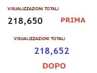 statistiche-stile-1