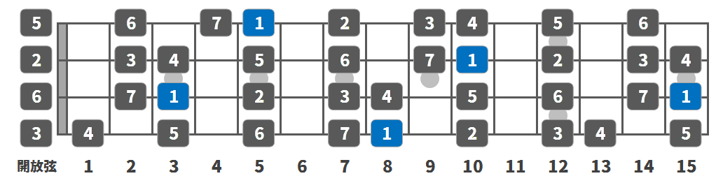 c-major_scale_bass05.png