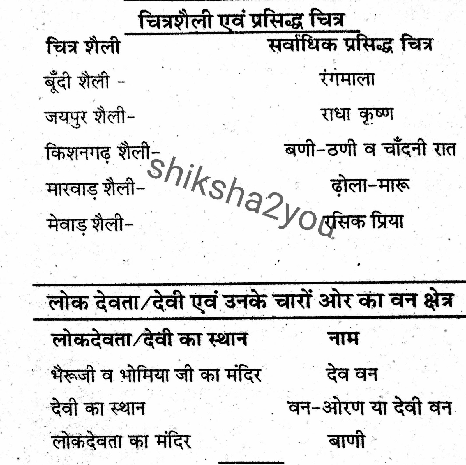 rajasthan current gk in hindi pdf free download