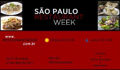 São Paulo Restaurant Week 1