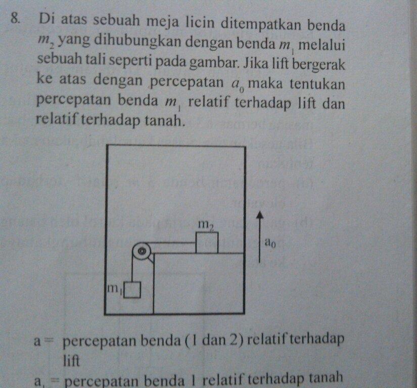 Dinamika Partikel Sistem Katrol Di Dalam Lift 2 Muhammad Sajadi