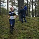 SM-pitkämatka 2007
