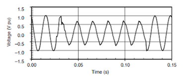 voltage-sag-waveform