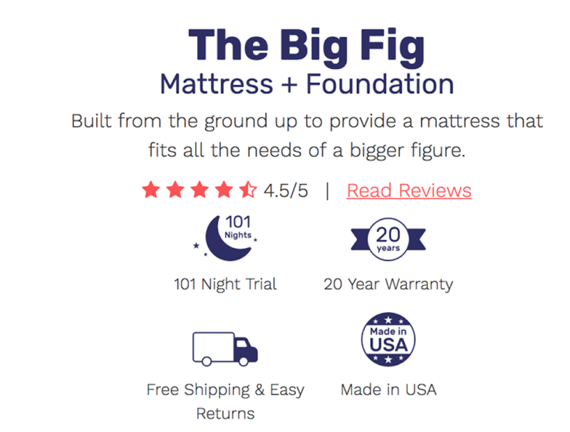 Big Fig Review, The Low Country Socialite, beds for plus size people