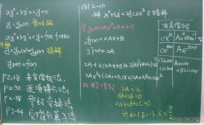 例2-10: 未定係數法