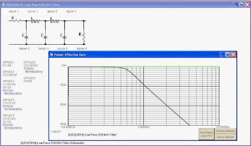 5-pole Chebyshev Filter design and response curve