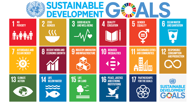 The 17 Sustainable Development Goals, or SDGs, in the UN's 2030 Agenda for Sustainable Development. The goals break down into three broad areas: people, planet, and prosperity. Graphic: UN / Project Everyone