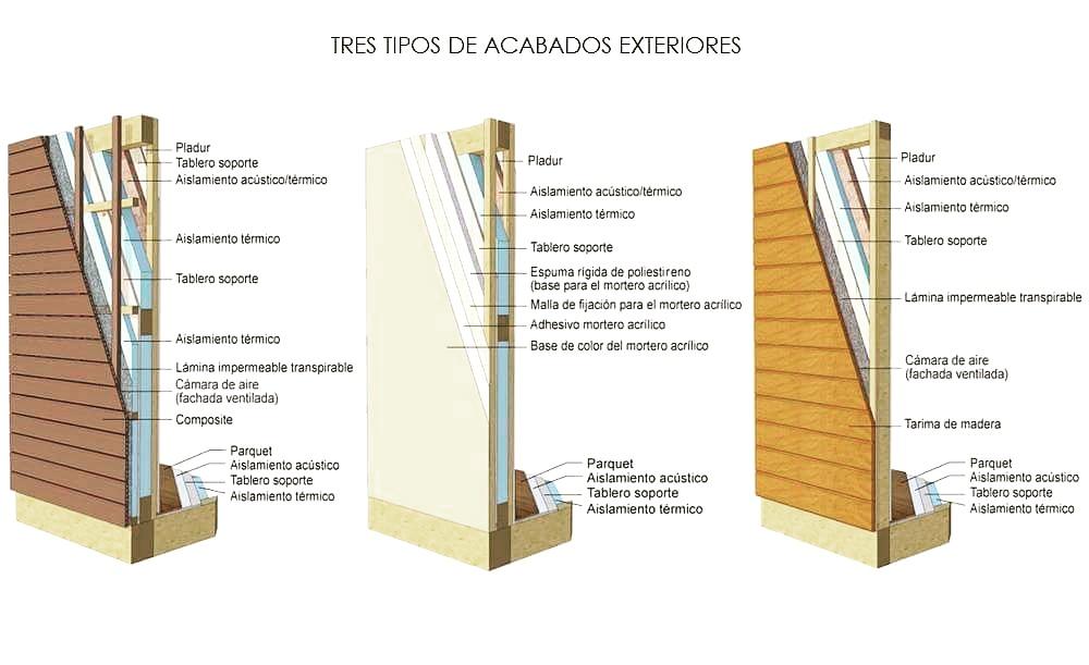 Casas de madera natural acabados fachadas - Casas de madera natural ...