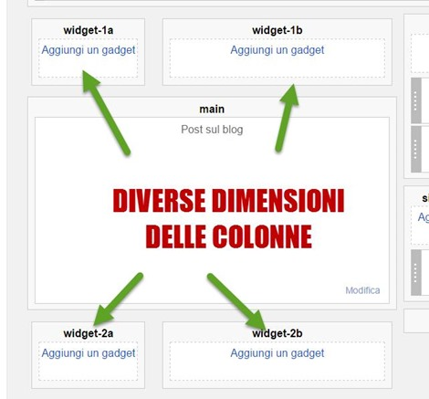 blogger-layout-colonnesopra-sotto-post