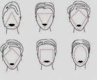 подбор очков по форме лица
