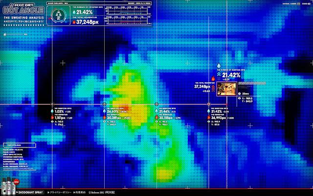 AXE HOT ANGLE 運動量の集計結果
