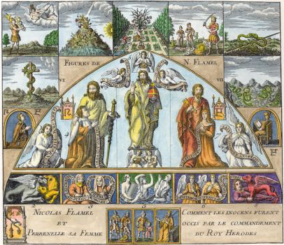 Engraving Of The Famous Hieroglyphic Figures Of Nicholas Flamel, Emblems Related To Alchemy