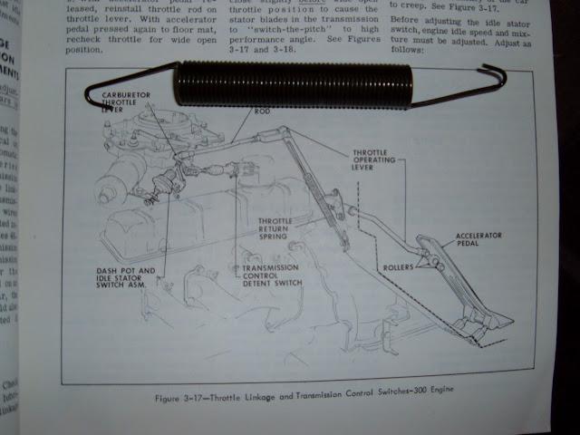 1964, all model new throttle spring. 29.00