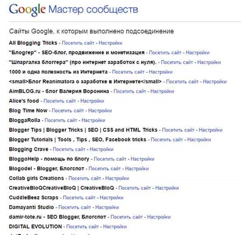 список блогов blogspot