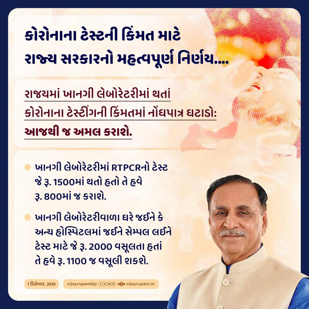 Gujarat Government Has Fixed The Rate Of Corona Test In A Private Laboratory
