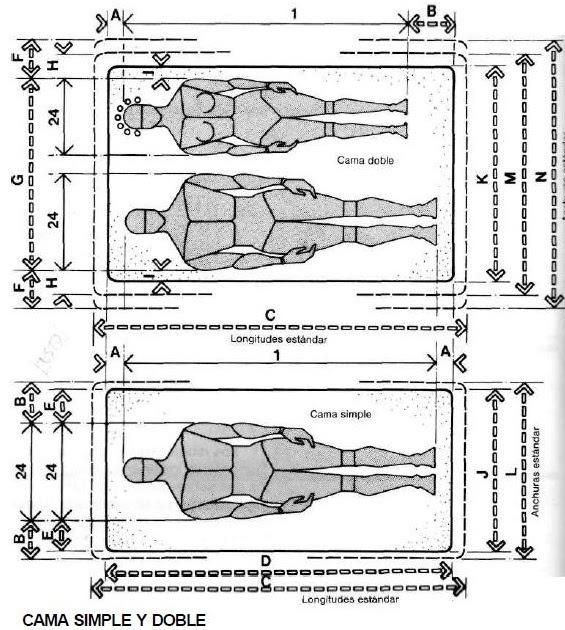Muebles domoticos medidas antropometricas para dise ar for Medidas para cama individual