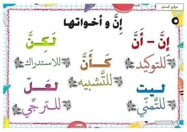 ملخص قواعد اللغة العربية التعليم FB_IMG_1598779202246