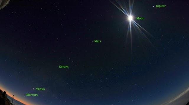 Júpiter, Saturno, Mercurio y la Luna se alinearán este 14 de enero y podrá verse en México