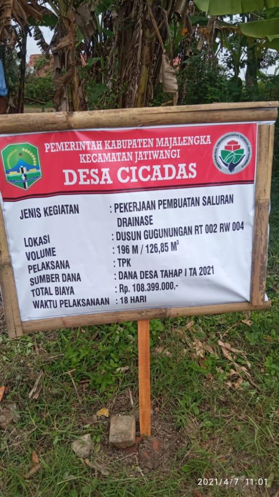 Pengerjaan Drainase di Desa Cicadas Diduga Ada Indikasi Mark'up