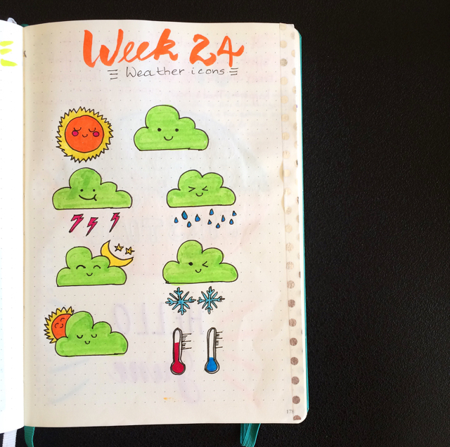 #100DaysOfDoodles | Day 48 | Weather Icons | The 100 Day Project