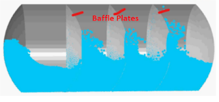 Fuel Tank Baffle Plate design
