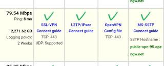 Cara Menggunakan VPN Bawaan HP Android Kita