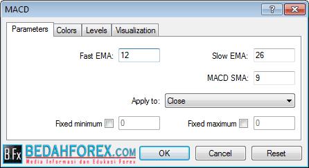 belajar trading forex mudah dan simple
