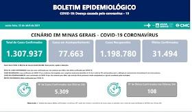 Informe Epidemiológico Coronavírus Minas Gerais 23/4/2021