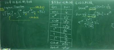 拉氏變換及反變換