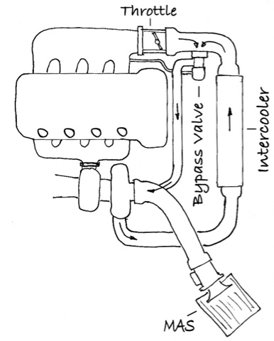 Wiring Diagram 87 Dodge D100