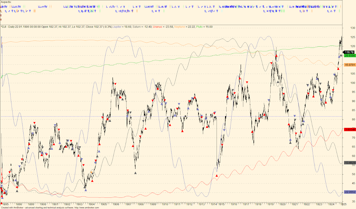 Gpl trading system