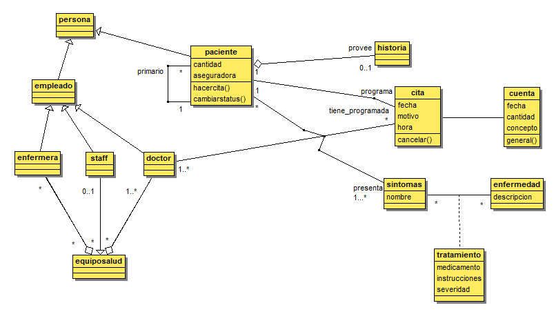 Programacion Orientada A Objetos  Diagrama Uml