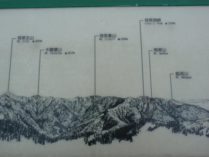 De Puli a Wuling 3275 metres d altitude J 9 - P1160569.JPG