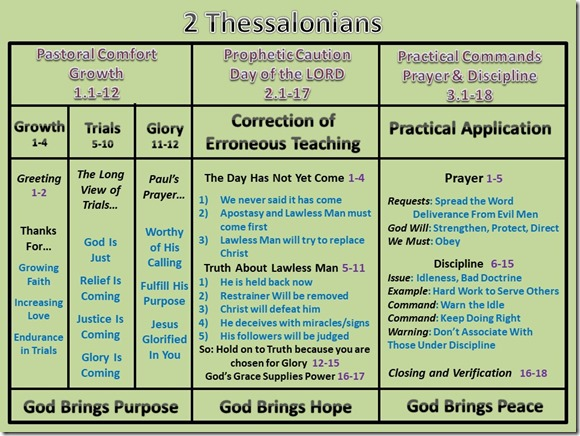 2 Thessalonians Color Chart