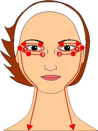 Шаг 2. Устраняем отеки вокруг глаз и мешки под глазами