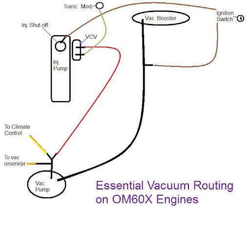 X Engine Vacuum