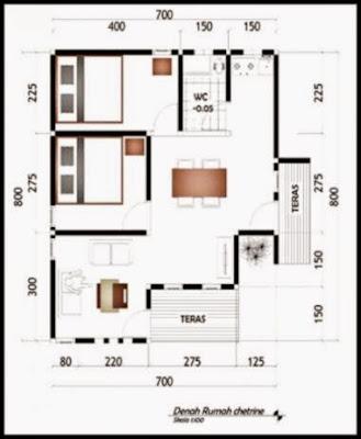 gambar desain rumah sederhana gallery taman minimalis