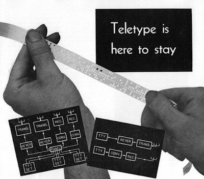 """Teletype is here to stay."" This image shows the 5-hole paper tape used by Teletypes. Image from BuShips Electron, 1945."