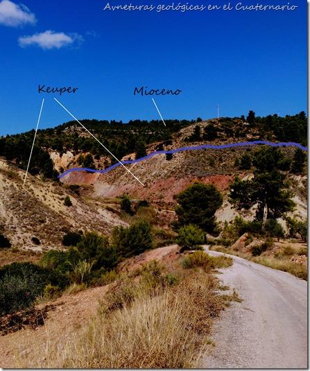 Contacto Keuper Mioceno