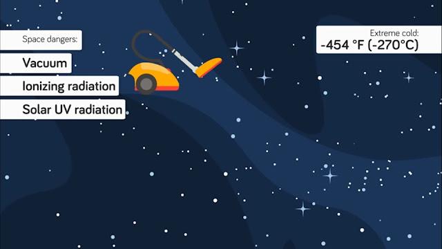 vacuum, ionizing and solar UV radiation in space