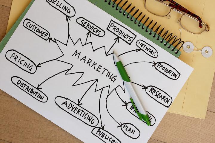 Ejemplo de un plan de mercadotecnia