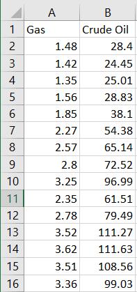 [Excel+Sample+Data%5B4%5D]
