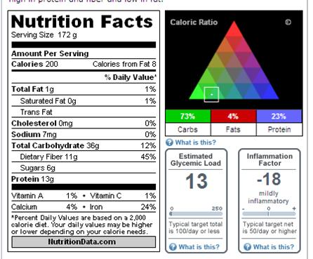 Is your diet anti-inflammatory? A nifty tool to figure out