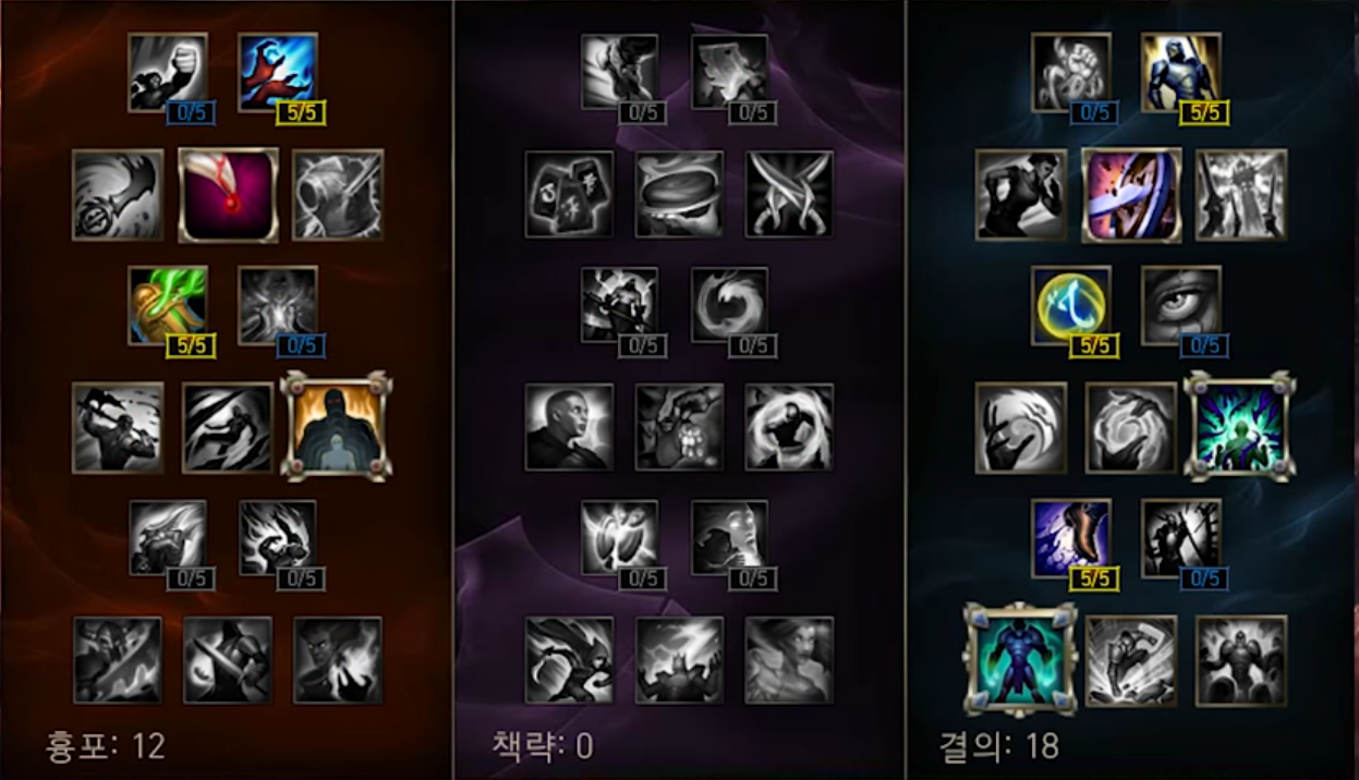 new masteries for lol - tanky toplane