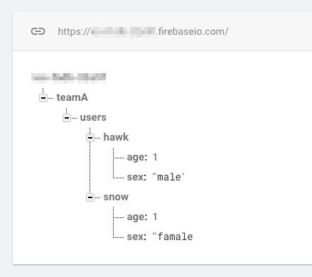 firebase_admin_saved_data.png