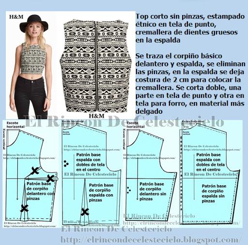 El Rincon De Celestecielo: Preparando patrones para género de punto