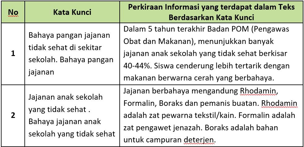 Kunci Jawaban Halaman 36, 37, 38, 40, 41, 43 Tema 6 Kelas 6