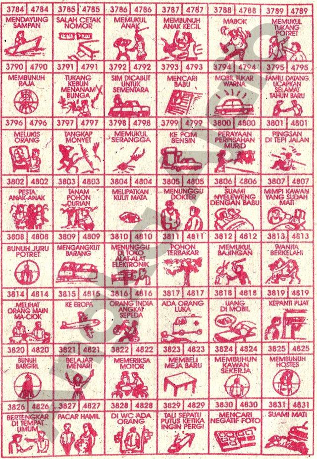 Daftar Buku Mimpi 4D dengan Nomor Togel Abjad 3784 – 3831 dan 4784 – 4831