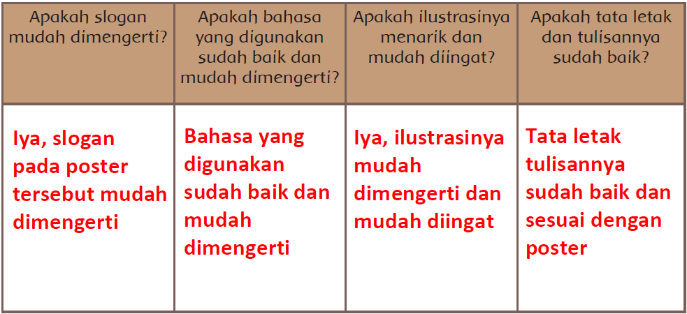 Kunci Jawaban Halaman 61, 62, 63, 64, 65, 66, 67 Tema 4 Kelas 6
