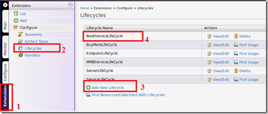 Lifecycle of a Book in WSO2 Greg | Madhuka